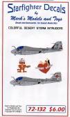 A-6E Intruders, Desert Storm